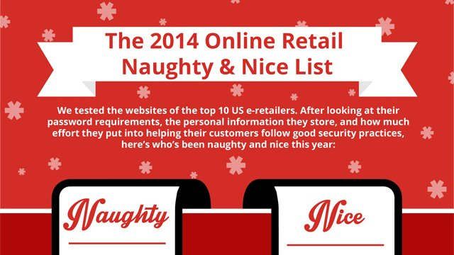Survey names 'naughty,' 'nice' online retailers when it comes to security
