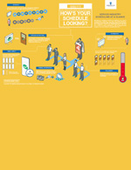Infographic:  Service Industry Scheduling at a Glance