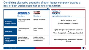 """We have a very strong Diebold organization which has a service-centric view of the world and we have a German engineering, innovative Wincor Nixdorf organization that was always strong in cardware and software products. Combining this gives us a pretty strong Diebold Nixdor organization that is really customer-centric.""  — Jürgen Wunram, Chief Operating Officer"