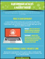 Ransomware Attacks a Major Threat