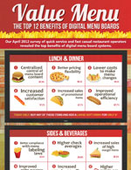 Infographic: 12 Benefits of Digital Menu Boards