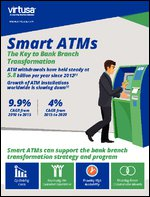 Smart ATMs - The Key to Bank Branch Transformation