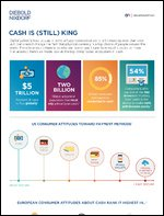 Infographic: Cash Is King