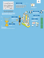 """Infographic: Say """"I Do"""" to Effective Employee Engagement"""