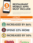 Infographic: 5 Things Restaurant Mobile Apps Must Include