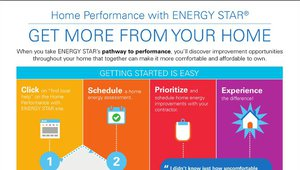 Does Your Home Need an Energy Star Makeover? Use This Guide