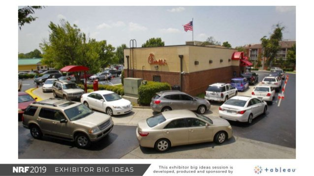 How visual analytics is helping Chick-fil-A serve up more