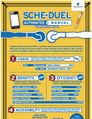 Sche-DUEL: Automated vs Manual Scheduling