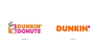 Dunkin' loses its 'donuts': A move that says alot about coffee market today