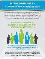 PCI DSS Compliance: A Complex But Achievable Aim