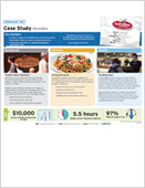 Case Study: Noodles