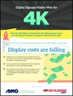 [INFOGRAPHIC] 4K Display Costs Are Falling