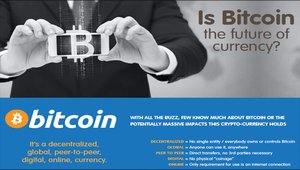 Bitcoin: The Future of Currency? [infographic]