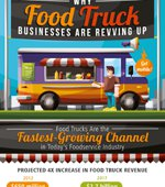 [INFOGRAPHIC]: Why Food Truck Businesses Are Revving Up