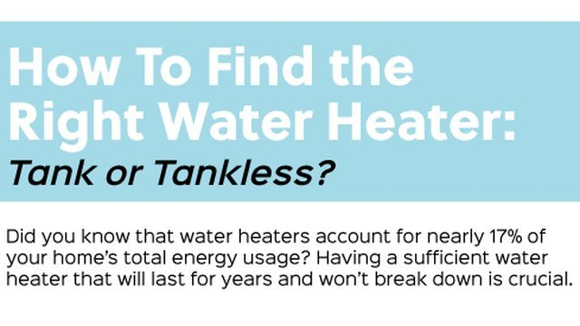Is a tank or tankless water heater right for your home?