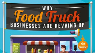 Infographic: Food truck industry to hit $2.7B