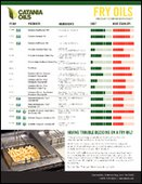 Quick Guide to Fry Oils: Cost, Heat Stability, Texture & Taste Comparison