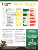 Olive VS Blended Oils: Application for Great Taste