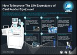 How To Improve The Life Expectancy of Card Reader Equipment