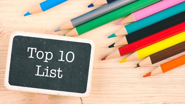 Mobile Payments Today unveils the top 10 most read articles of 2019