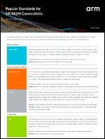 Popular Standards for IoT & M2M