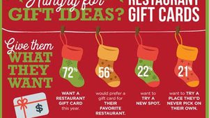 Restaurant gift cards are all the rage this season